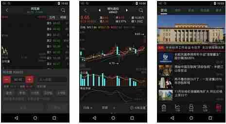 西部证券手机交易软件大全